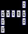 keizu_04.png