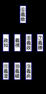 系図01, 系図1.png