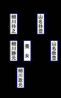 系図02, 系図2.png
