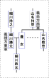 系図2.png
