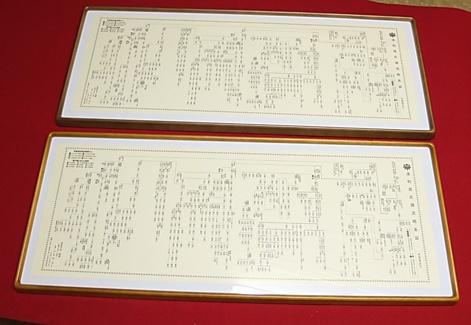清和源氏諸流略系図の額装例, 440.jpg