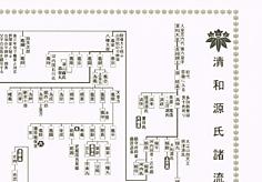 系図の一部分, 445.jpg