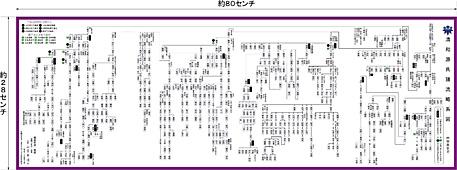 系図サンプル, 1074.jpg