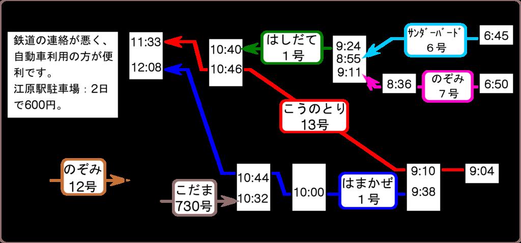 時刻表_01.png