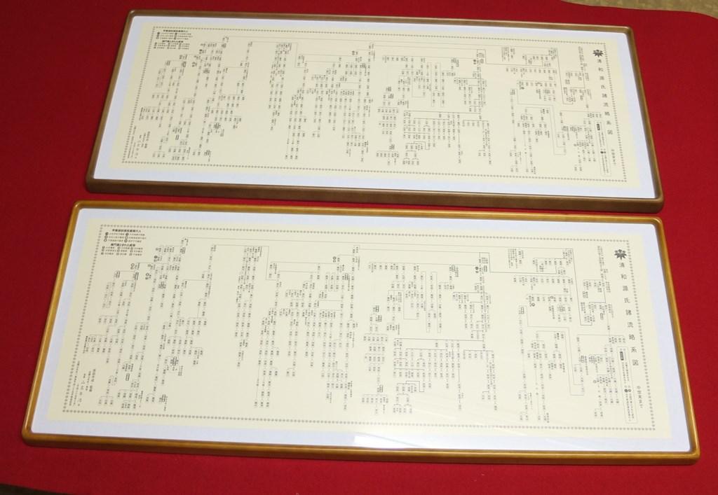 清和源氏諸流略系図の額装例