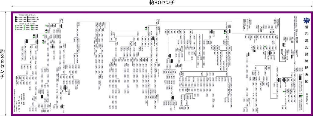清和源氏系図_00.jpg