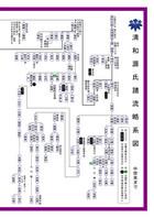 清和源氏諸流略系図サンプルA4